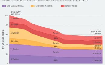 A Deeper Look at Child Marriage